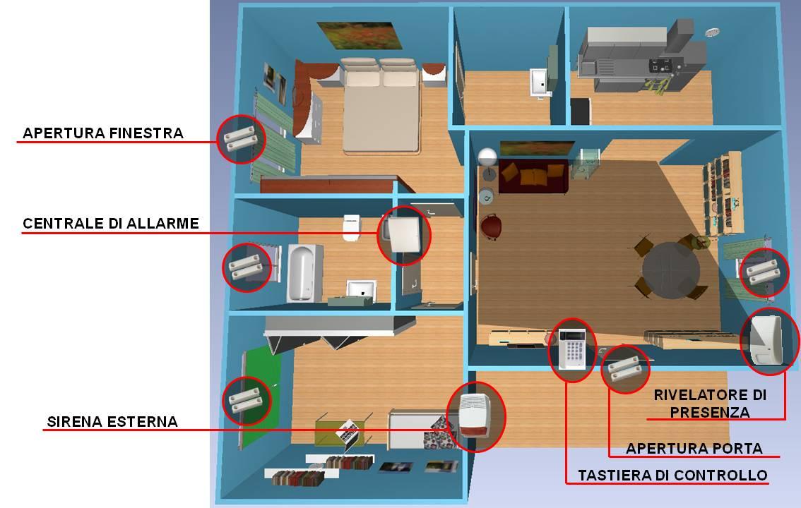 Impianti elettrici lavori realizzati - Schema impianto allarme casa ...